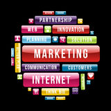 Internet Marketing concept circle Stock Photography