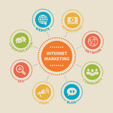 Internet Marketing. Concept with icons. Stock Photography