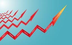 Internet-Marketing für Berührungs-Konzept Lizenzfreies Stockfoto