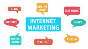 Internet Marketing, Motion Graphics Clip-Art Concept. Internet Marketing, Motion Graphics Concept Royalty Free Stock Photo