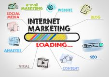 Internet marketing, technology and advertising concept Royalty Free Stock Images