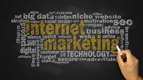 Internet marketing word cloud Royalty Free Stock Images