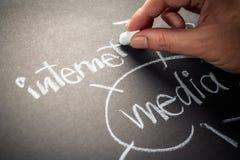 Internet Media Stock Photos