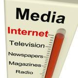 Internet Media Gauge Shows Marketing Royalty Free Stock Photography