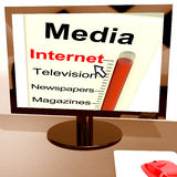 Internet Media Gauge Shows Marketing Online Royalty Free Stock Photos