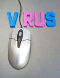 Internet: need for virus protection. A concept image of the  need for virus protection when using the internet to avoid identity fraud. A mouse and the word ' Royalty Free Stock Photography