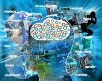 Internet nella testa Immagini Stock
