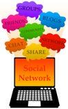 Internet network. Relevant topics regarding an internet social network Royalty Free Stock Photography