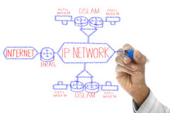 Internet Network shown on wipe board Royalty Free Stock Photo