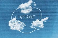 Internet pisać na błękitnym chmurnym tle Zdjęcia Stock