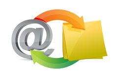 Internet and post cycle Royalty Free Stock Photo