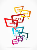 Internet programming Royalty Free Stock Images