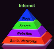 Internet Pyramid Sign Shows Social Networking Websites Blogging Stock Photo