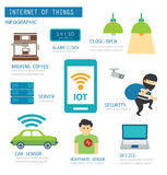 Internet rzeczy infographic ilustracja wektor