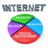 Internet Search Means World Wide Web And Analysis Royalty Free Stock Photos