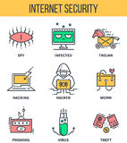Internet security, computer protection, cyber threats . Linear icons. Stock Images