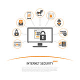 Internet Security Concept Stock Photos
