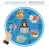 Internet Security Infographics. With Flat Icon Set for Flyer, Poster, Web Site Like Hacker, Virus, Spam and Thief Stock Photography