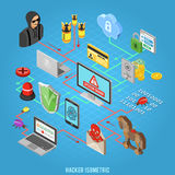 Internet Security isometric Concept Royalty Free Stock Photography