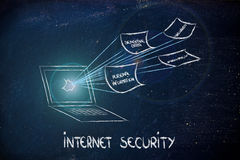Internet security and the risks for confidential information Stock Photo