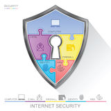 Internet security shield puzzle with key hall Royalty Free Stock Photos