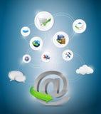 Internet Services idea conceptual map Stock Photography