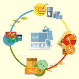 Internet shopping concept on-line store shopping e-commerce Royalty Free Stock Image