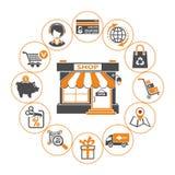 Internet Shopping Concept Royalty Free Stock Photos