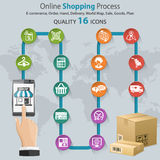 Internet Shopping Infographic. With Hand, Set Icons for e-commerce, Box and Earth Map Stock Image