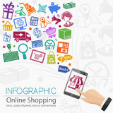 Internet Shopping Infographic Royalty Free Stock Image