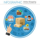 Internet Shopping Infographic Stock Images