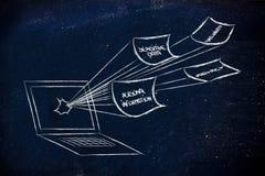 Internet-Sicherheit und die Risiken für vertrauliche Information Lizenzfreie Stockfotos