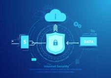 Internet-Sicherheitslinie flaches Artdesign Getrennt auf Weiß Stockbild