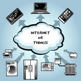 Internet simple de conception de l'avant-projet de choses illustration de vecteur