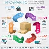 Internet som shoppar Infographic vektor illustrationer
