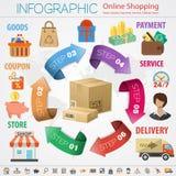 Internet som shoppar Infographic Arkivfoto