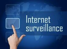 Internet surveillance Royalty Free Stock Photography