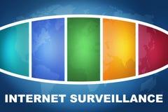 Internet Surveillance Stock Photography