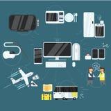 Internet-Technologie, Geräte und Gelegenheiten lizenzfreie abbildung