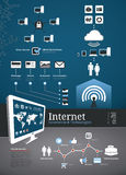 Internet Technology And Innovation Stock Images
