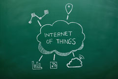 Internet of things concept. IOT cloud on green chalkboard, blackboard Royalty Free Stock Images