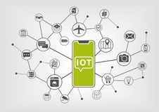 Internet of things concept with IOT text displayed on frameless touchscreen of modern bezel free smartphone with various icons of. Connected devices Stock Image