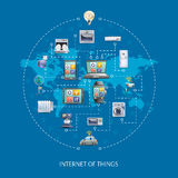 Internet of things concept poster Royalty Free Stock Photos