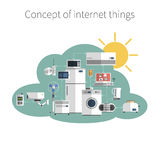 Internet things concept poster print Royalty Free Stock Photos