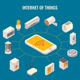 Internet of things concept vector flat 3d isometric illustration Royalty Free Stock Images