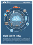 Internet of things Stock Photos