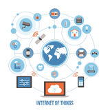 Internet of things Royalty Free Stock Image