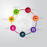 Internet of Things flat iconic illustration Royalty Free Stock Photos