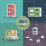 Internet things flat icons composition banner Royalty Free Stock Photo