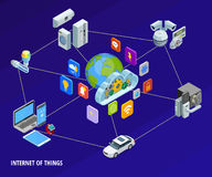 Internet Of Things Home Isometric Banner Stock Photography